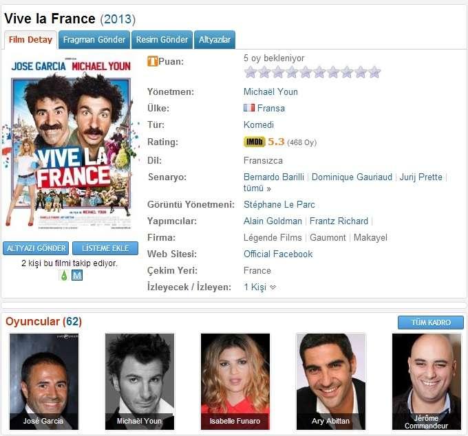 Vive La France - 2013 BRRip XviD - Türkçe Altyazılı Tek Link indir